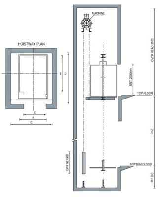 East India Elevators Ltd
